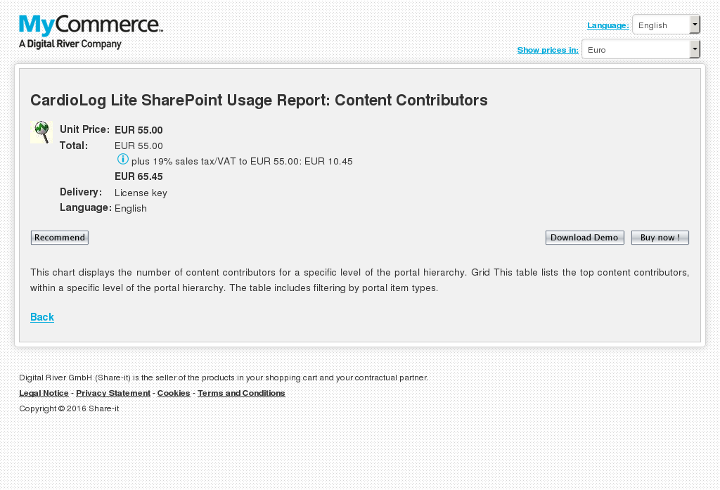 Cardiolog Lite Sharepoint Usage Report Content Contributors Review