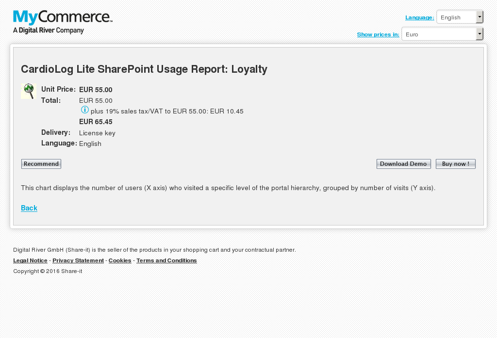 Cardiolog Lite Sharepoint Usage Report Loyalty Features